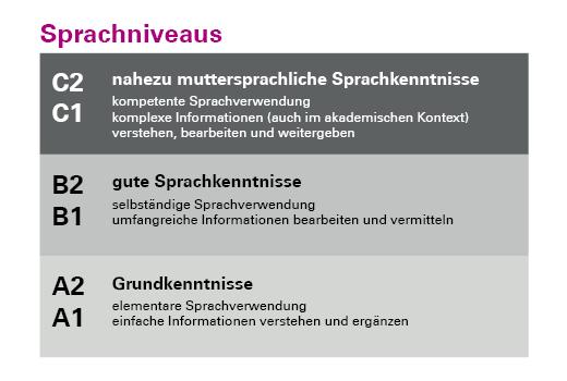 нива по немски език